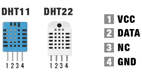DHT11 und DHT22 Pinout