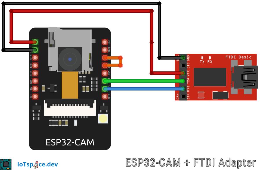 ESP32-CAM + FTDI Adapter